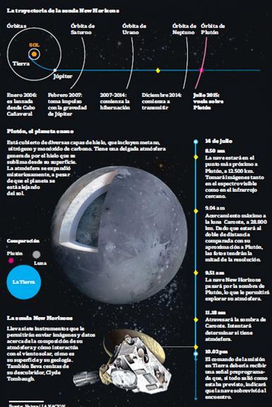 Pluton 03