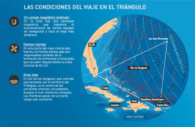 infografia-triangulo